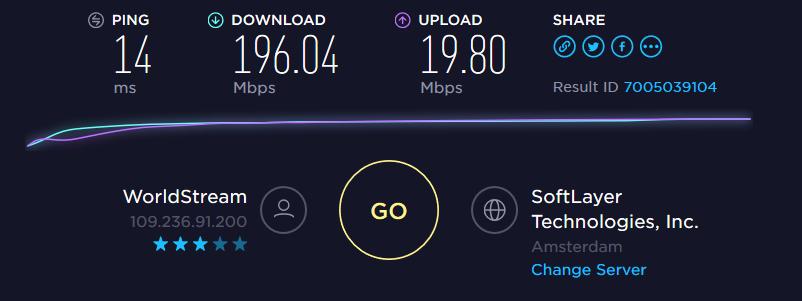 Niederländische Servergeschwindigkeiten