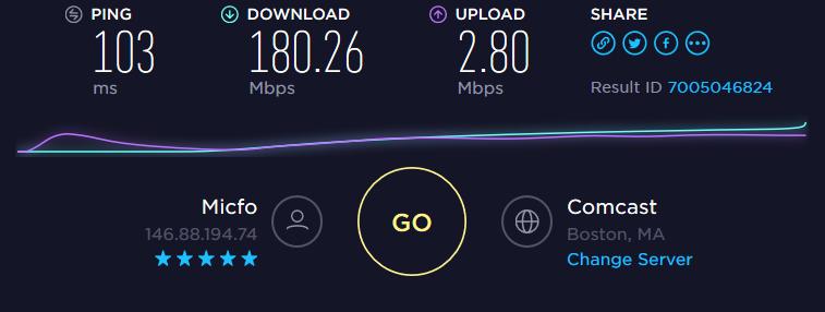 US-Server-Geschwindigkeiten