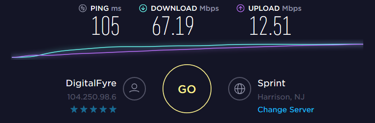 Anzeige von Geschwindigkeitstest US Server