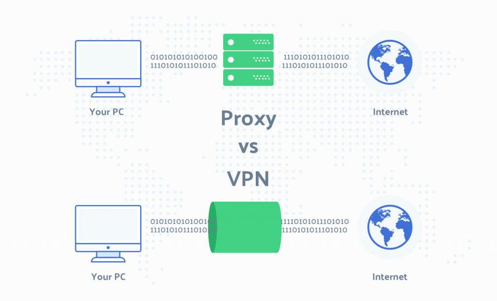 Proxy vagy VPN