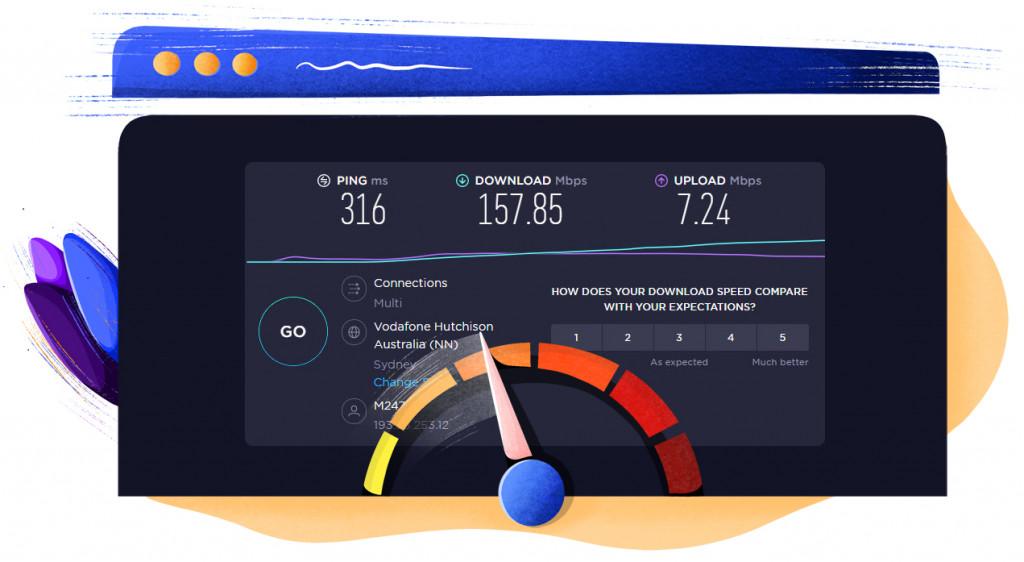 Atlas VPN Australian server speed test