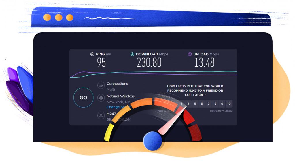 US server speed test