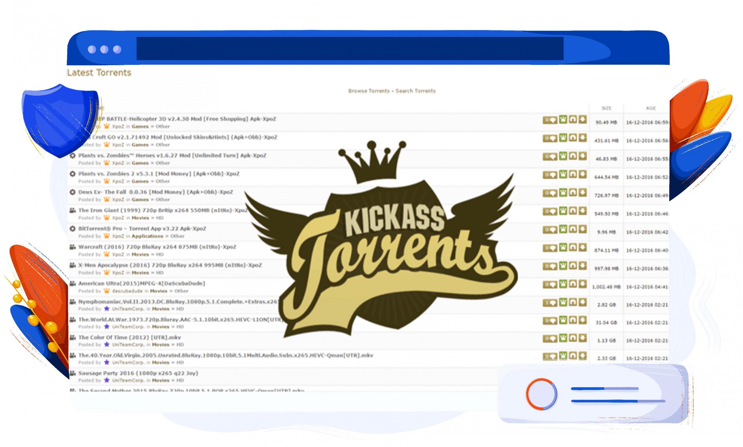 Kickass Torrents have entertainment files