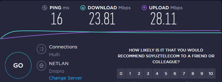 browsec-speed-test
