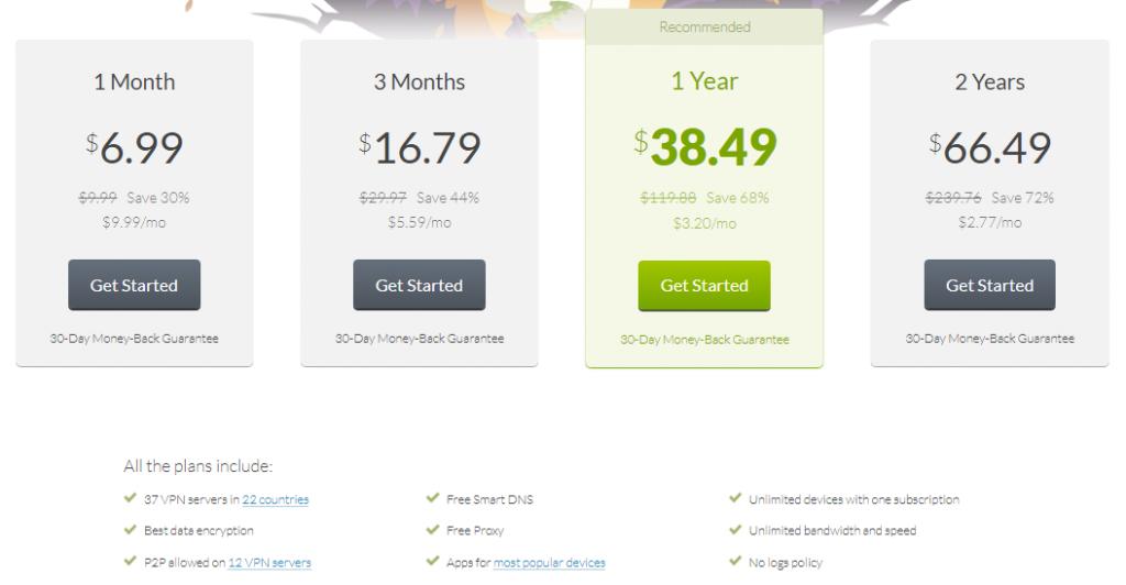 cactusvpn-price
