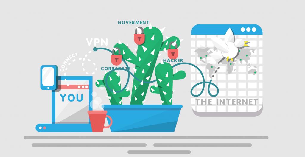 Was ist ein VPN?