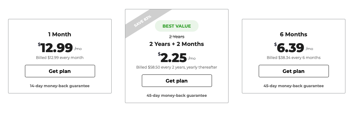 CyberGhost subscription plans