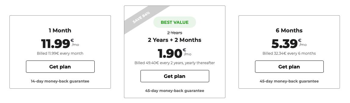 Cyberghost VPN előfizetési árak