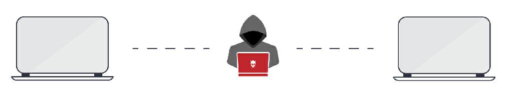 Atak typu man-in-the-middle-z powodu wycieku danych VPN