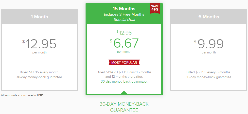 Expressvpn-price