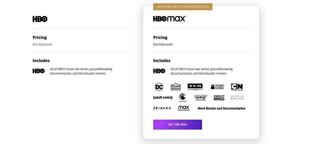 HBO im Vergleich zu HBO Max