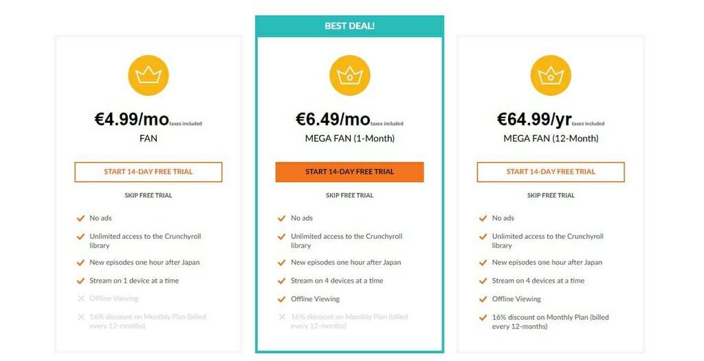 Crunchyroll előfizetési tervek