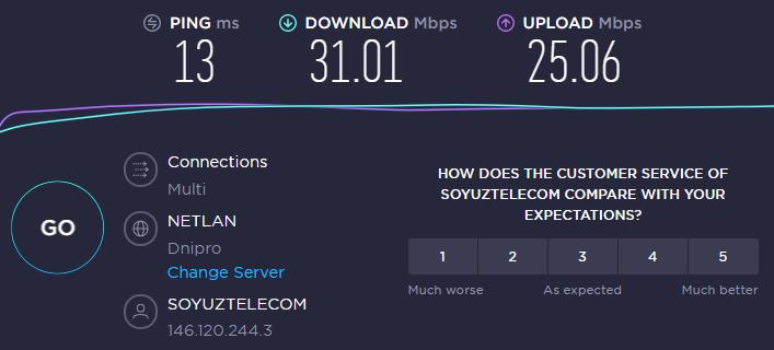 ivacy-vpn-speed-test
