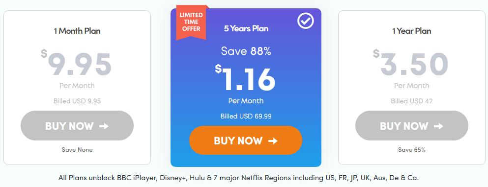 ivacy-vpn-price