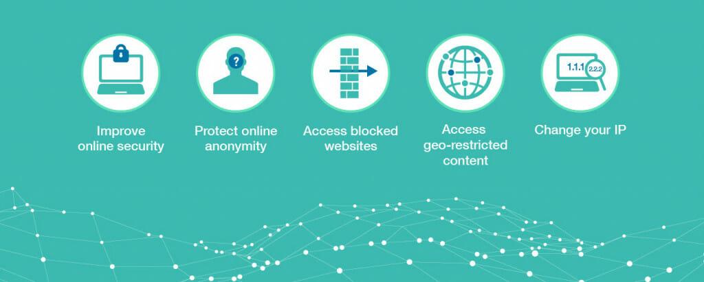 Zalety sieci VPN