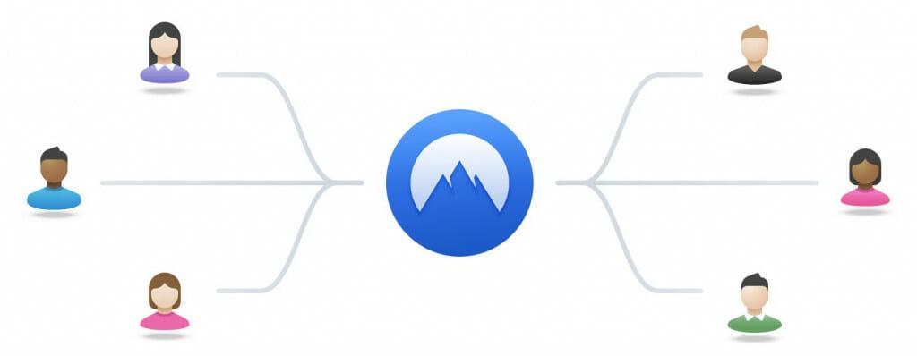 NordVPN para Torrents