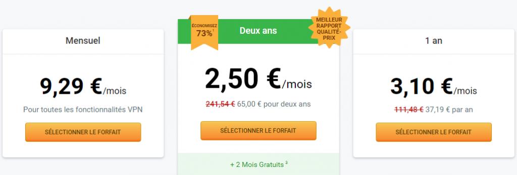 pia vpn price