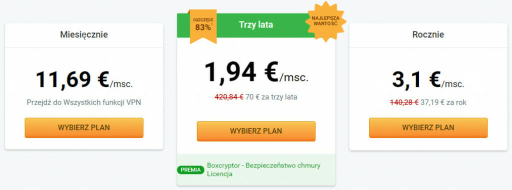 Plany cenowe Private Internet Access