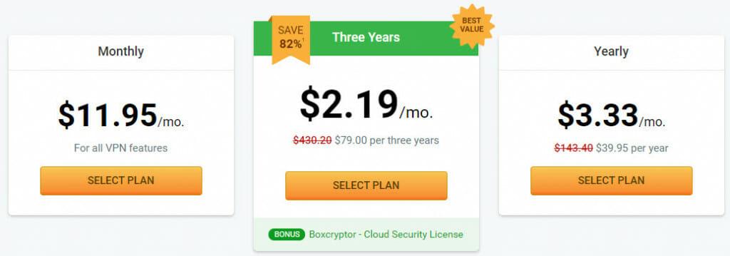 Private Internet Access Price Plans