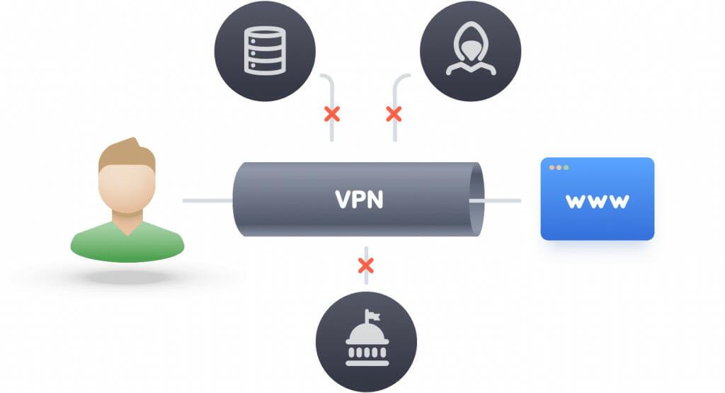 VPN diagramma