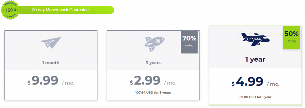RUSVPN subscription prices