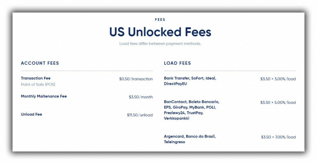 US Unlocked subscription and transaction fees