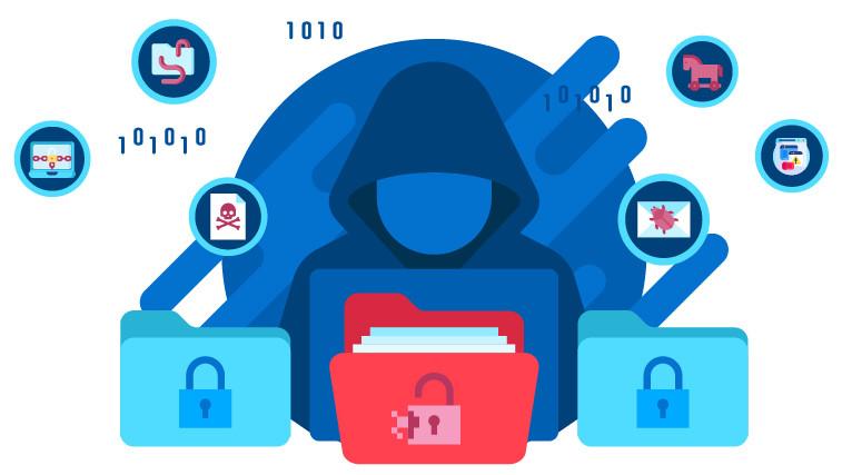 Verschillende typen malware
