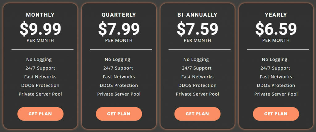 Ceny złej sieci VPN