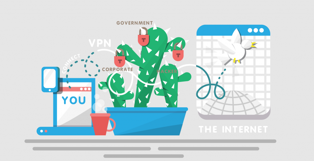 Illustration: what is VPN?